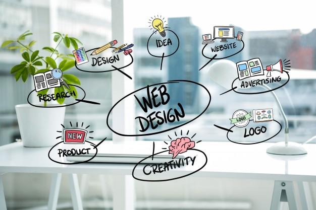 Web Design za male poduzetnike – 50% POPUSTA!